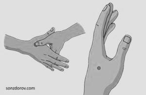 Демонстрация точки акупрессуры (на кисти)