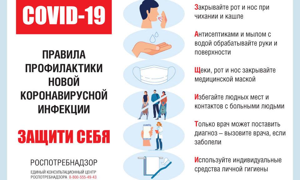"""Плакат """"Правила профилактики новой коронавирусной инфекции"""""""