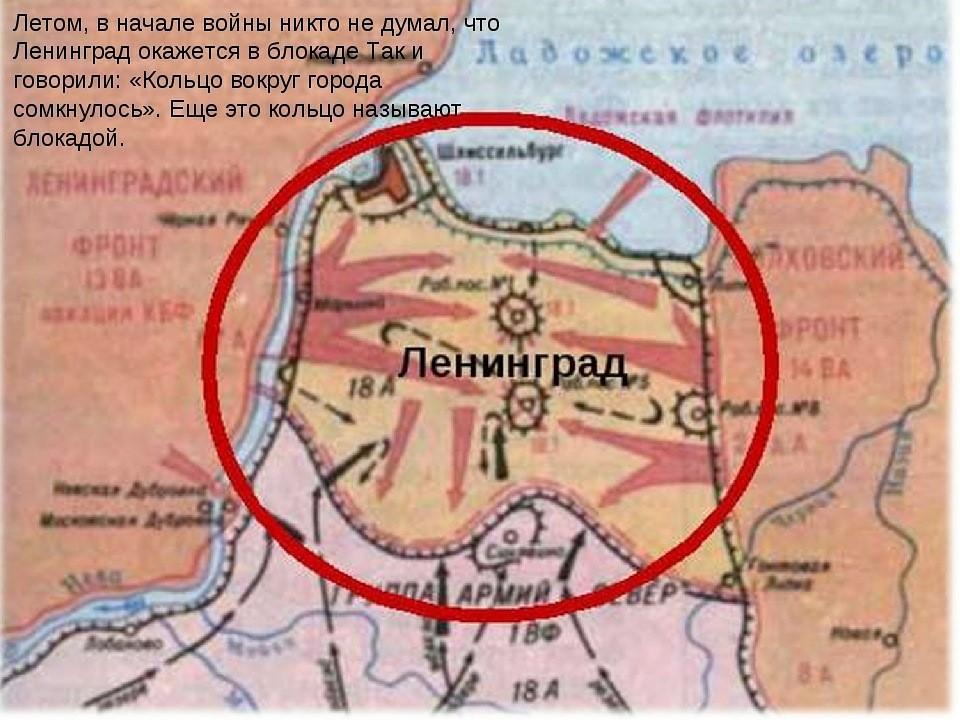 Схема блокады Ленинграда